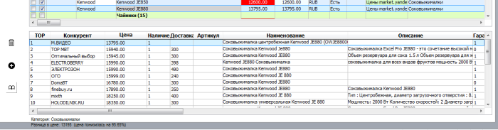 Загружены цены с Яндекс-Маркета