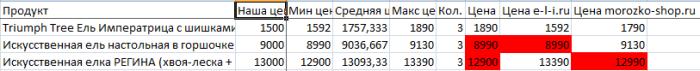 Отчет Excel- горизонтальный
