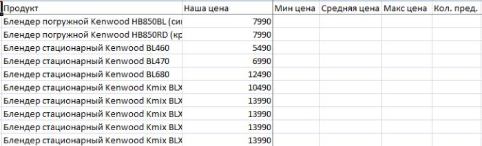 Сравнение с ценами Ulmart