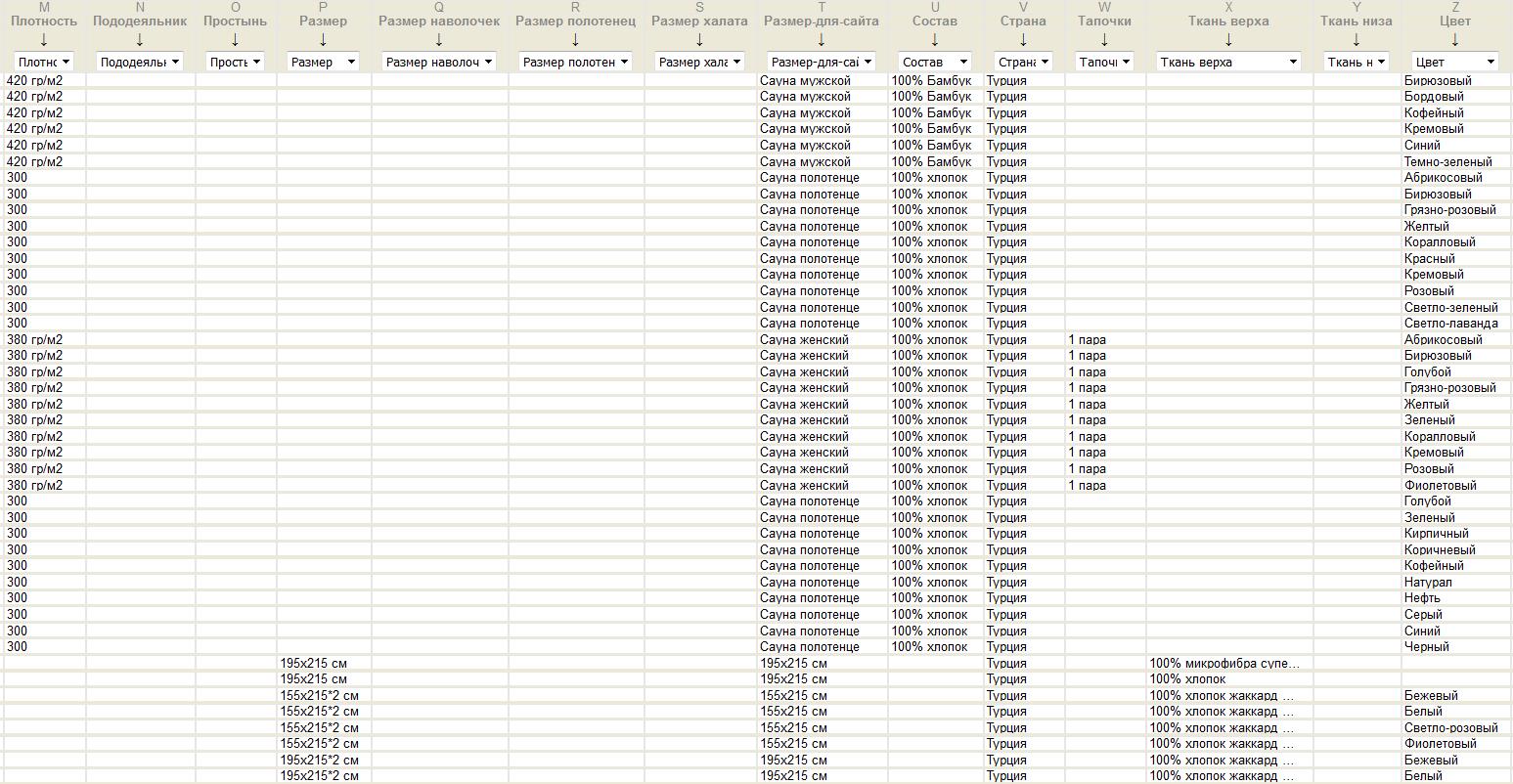 Импорт характеристик в Webasyst